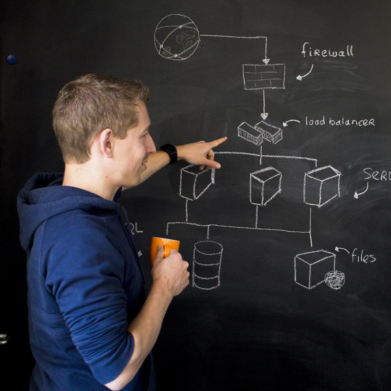 Waarom wij met Drupal werken